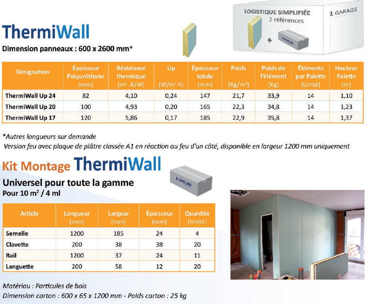 thermiwall perf thermiques.png