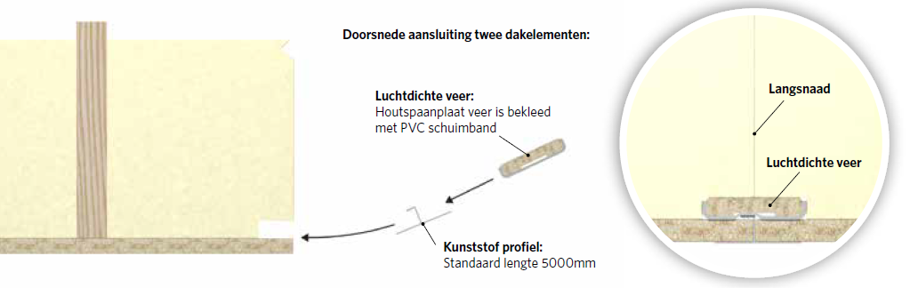 luchtdichte veer.PNG